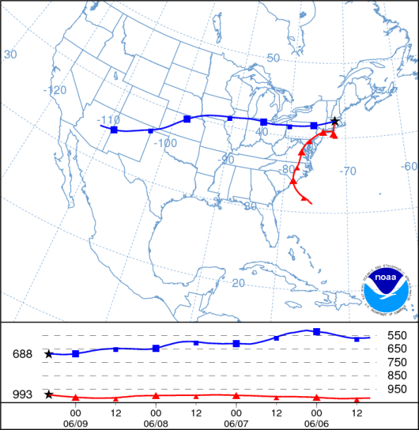 NOAA's HYSPLIT model shows the source of two important airmasses over Worcester on the afternoon of June 9. The blue path shows the air at 700mb originating over Arizona's arid Colorado Plateau, creating an EML. The red path shows a deep pool of warm, moist air near the surface originating over the warm waters just off the east coast.